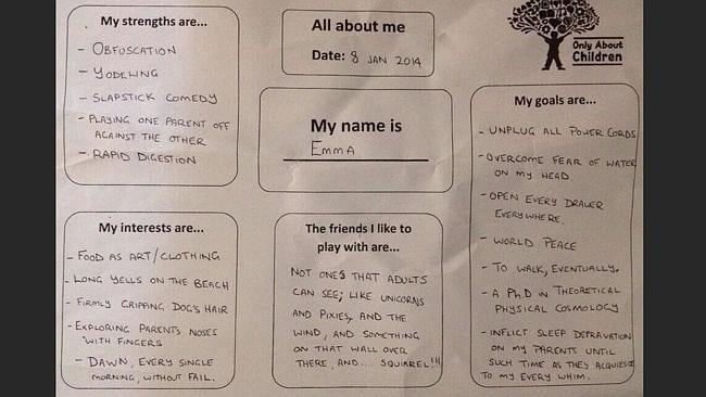 The original 'All about me' daycare form.