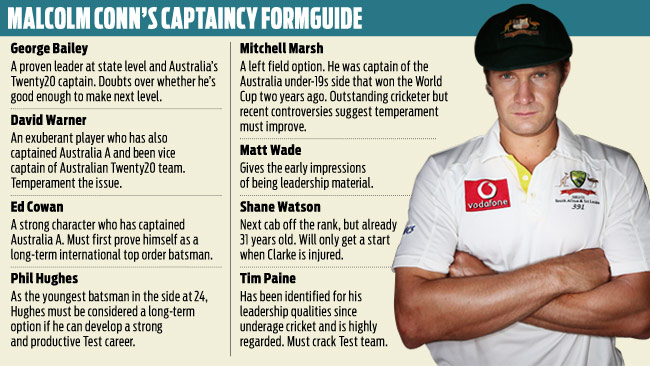 Conn's captaincy formguide