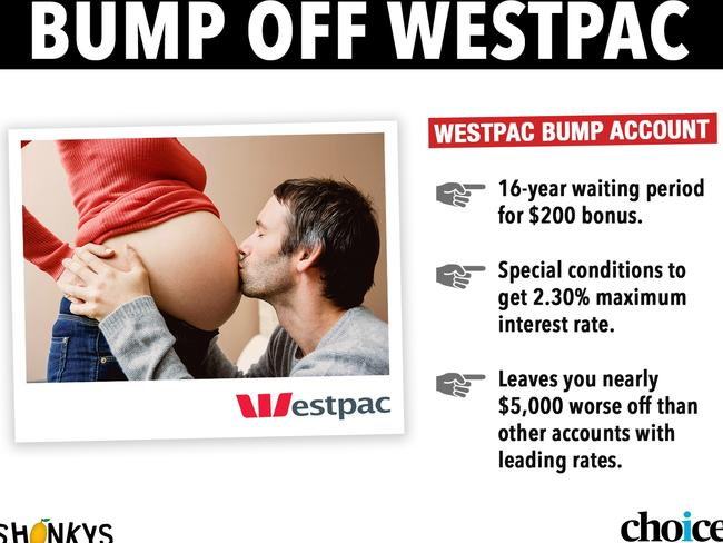 Westpac has been named and shamed over its Bump Account. Picture: Choice