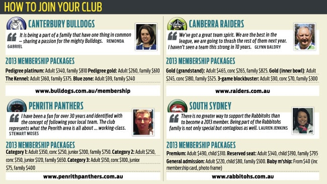 How to join your NRL club 1