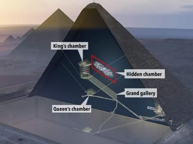 Scientists have found a hidden chamber in Egypt's Great Pyramid of Giza.
