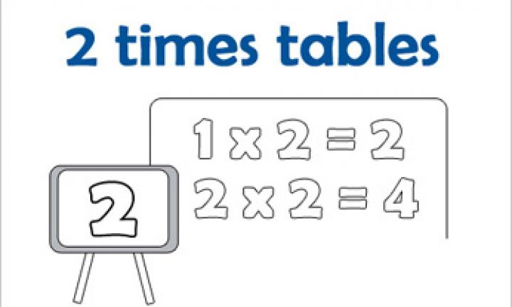 Times tables for kids: 2 times tables