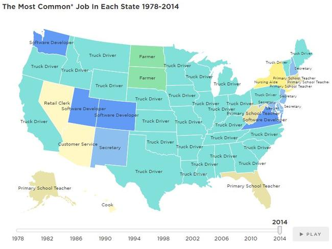 The aqua green states are the US states where truck driving in the most common job as of 2014.