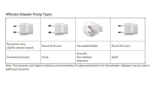 The affected adapter prong types, as according to the Apple website. Picture: Apple