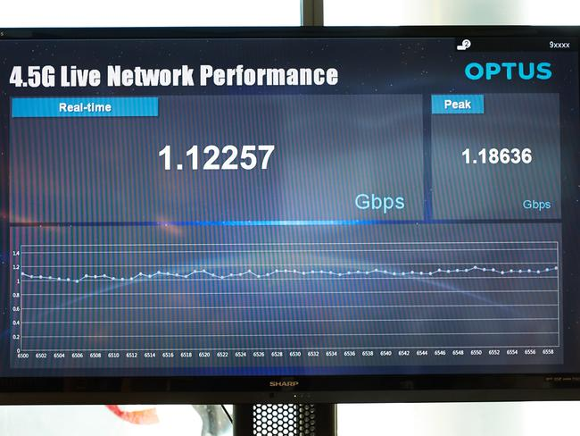 Optus demonstrates its 4.5G cellular network transferring data at more than 1 Gigabit per second (Gbps).