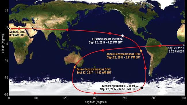The route OSIRIS-REx will take over Australia.
