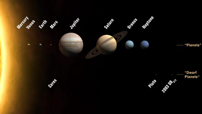 Celestial family ... The eight aligned planets of our solar system, along with a few wayward wanderers such as Pluto and Ceres. Source: NASA