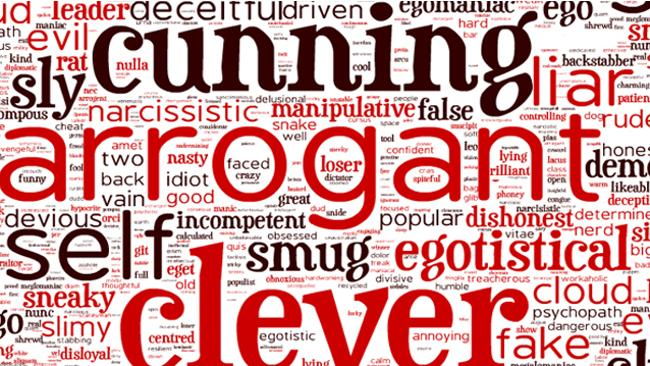 Word cloud for Kevin Rudd