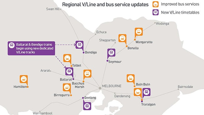 A look at where regional V/Line and bus services will improve.