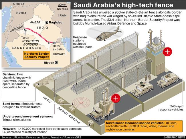 Saudi Arabia has unveiled a state-of-the art fence along its border with Iraq. Graphic shows key features of the border barrier.