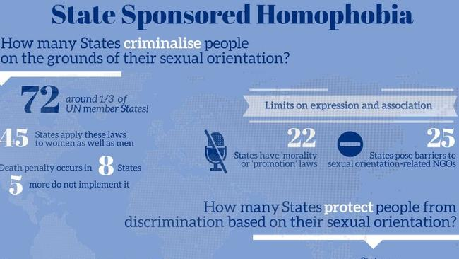 Around a third of UN members states criminalise homosexuality. Picture: Supplied.