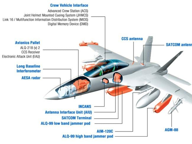 Anatomy of a fighter ... this graphic shows some of the features of the RAAF's top new aircraft. Picture: Supplied