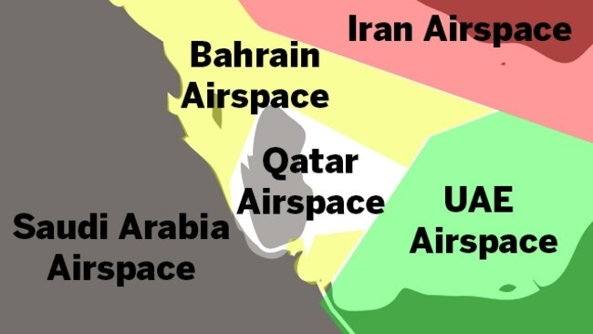 Qatar, in the centre of the map, is completely surrounded by the aerospace of other countries. It has, potentially, no way out.