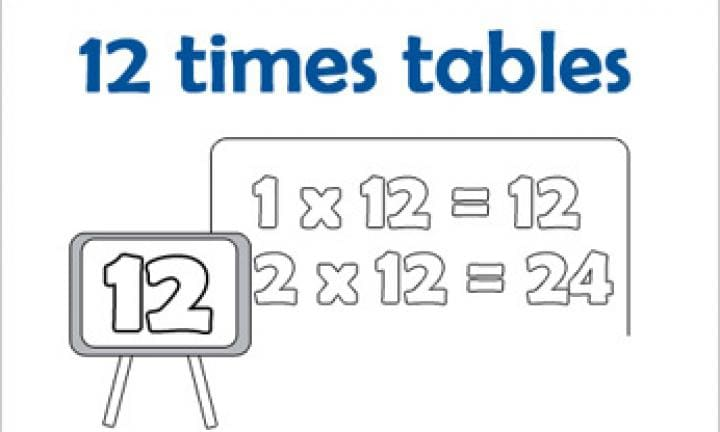 Times tables for kids: 12 times tables