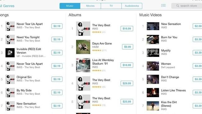 The INXS teleseries has had an immediate impact on the iTunes charts.
