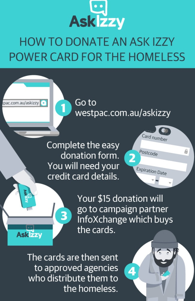 How to donate an Ask Izzy power card. Picture: Supplied