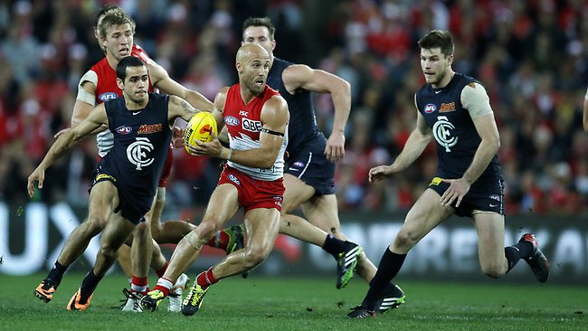 Sydney co-captain Jarrad McVeigh in action against Carlton. Picture: Wayne Ludbey