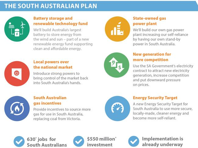 SA Premier Jay Weatherill and Treasurer Tom Koutsantonis' Energy Plan.