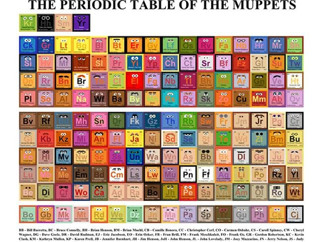 The Muppet?s periodic table is pretty much the greatest thing ever.