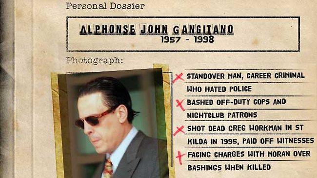 Alphonse Gangitano profile