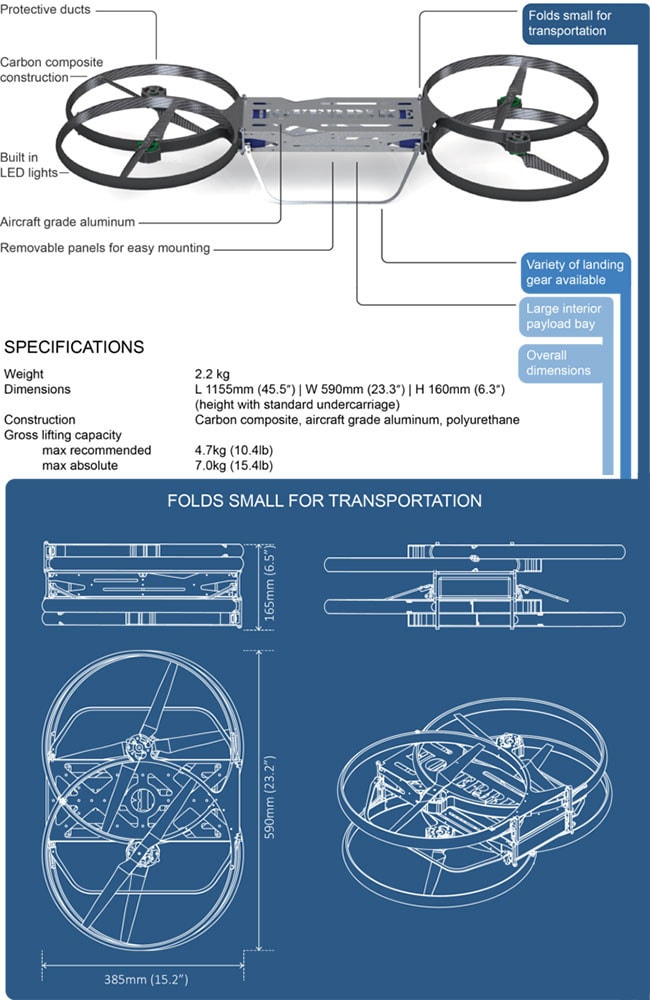 Blueprint ... A Malloy Aeronautics summary of their hoverbike design. Source: Supplied