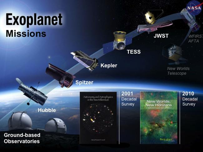 NASA has launched a number of missions to discover nearby exoplanets.