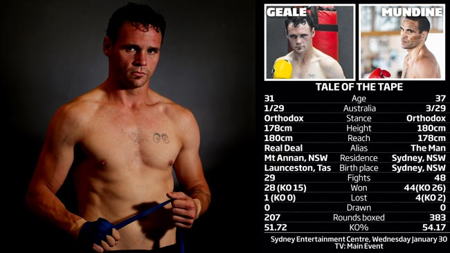 Geale v Mundine Tale of the tape
