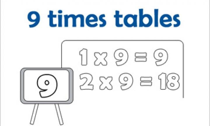 Times tables for kids: 9 times tables