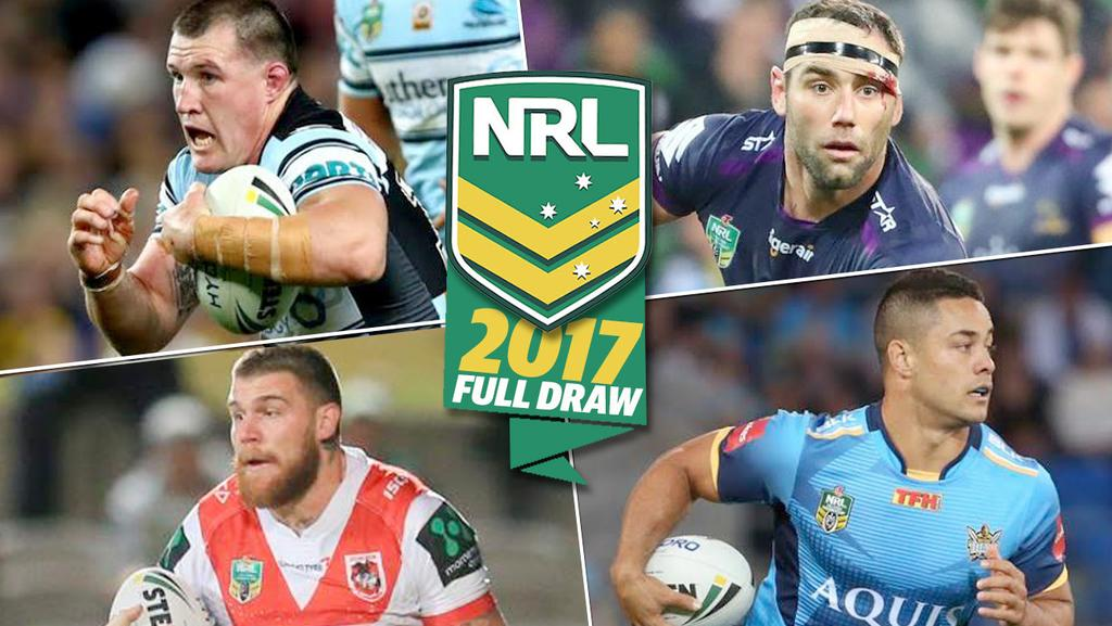 How will your team fare in the 2017 draw?