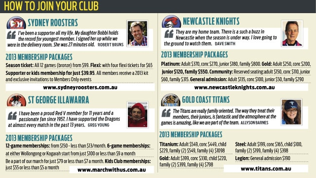 How to join your NRL club 2