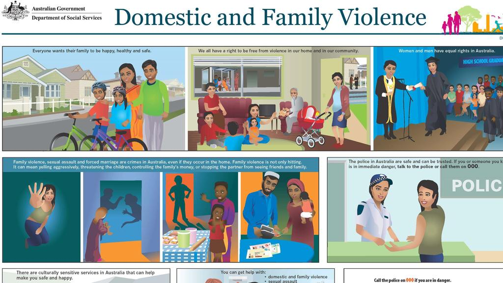 domestic violence in immigrant families The understanding children, immigration, and family violence project, a collaboration between learning systems group (lsg) and family violence  research on domestic violence in immigrant popula-  understanding children, immigration, and family.