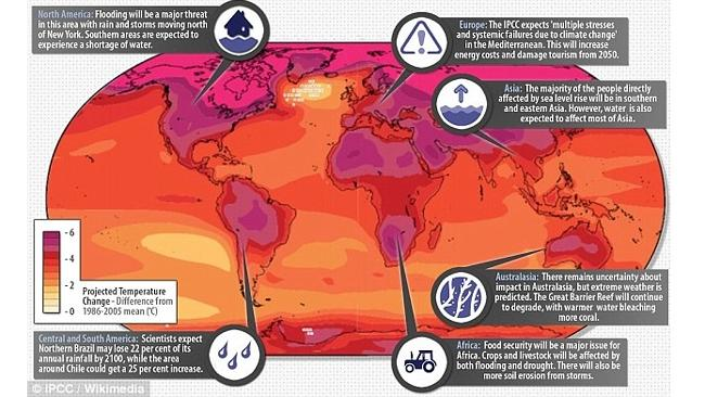 Average temperatures could rise by up to 6 degrees celcius.