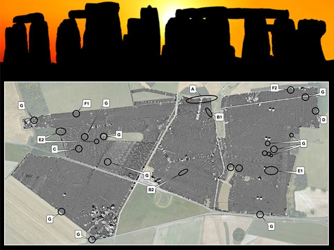 Living landscape ... Some of the locations around Stonehenge identified as possible Neolithic structures by the Stonehenge Hidden Landscape Project. Source: Supplied