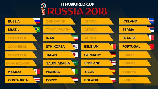 The 2018 World Cup sides.