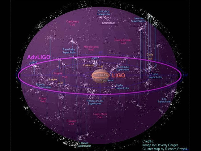 Sensor range ... The relative area of the surrounding universe within reach of the 2002 LIGO experiment, and the upgraded device which was activated late last year. Source: Caltech/MIT