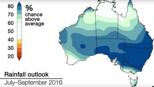 Rainfall is expected to be way above average in the coming months. Source: Bureau of Meteorology