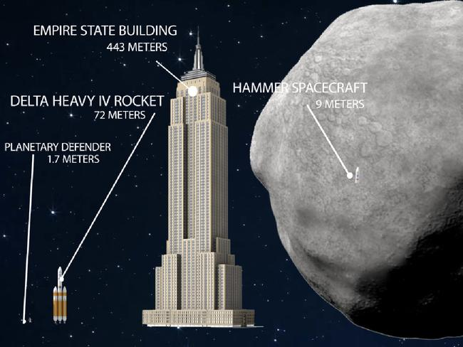 Deflecting the massive asteroid 101955 Bennu was the focus of recent research by a national planetary defence team. Bennu will make a very close approach to Earth on Sept. 25, 2135. Picture: NASA blog