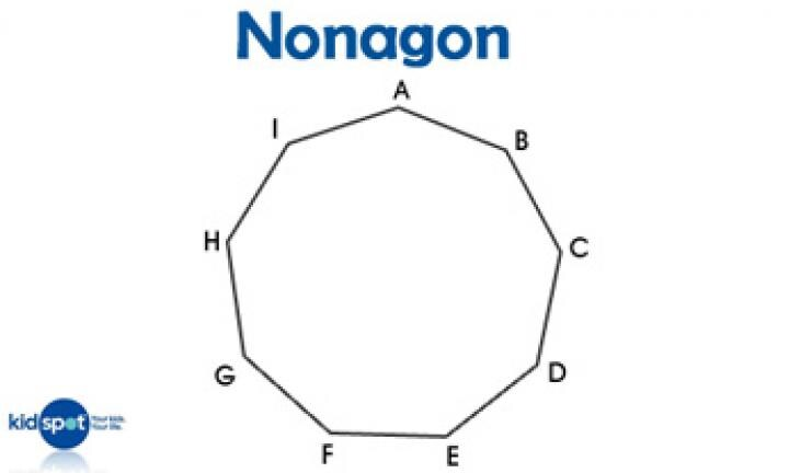Polygons Powerpoint |Nonagon Shape In Real Life