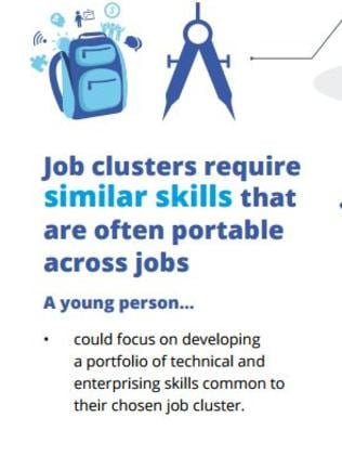 Skills are transferable across jobs. Picture: The New Work Mindset/Foundation for Young Australians