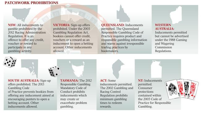 Victorian gaming industry responsible gambling code of conduct colusa indian bingo and casino