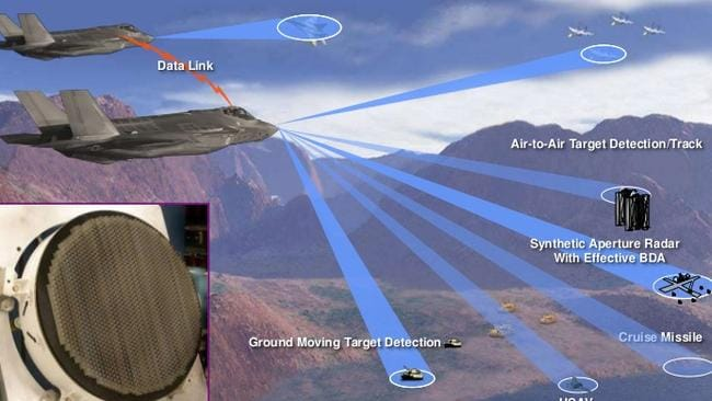 All-seeing eye ... Russia's development of new sensor systems, including the Active Electronically Scanned Array Radar (above), may dramatically reduce the effectiveness of Western stealth technology.