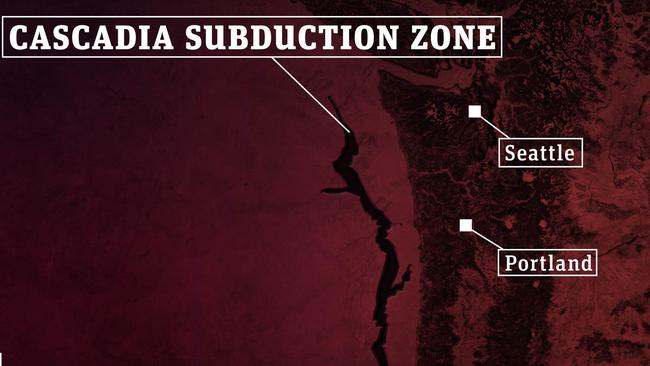 The Cascadia Subduction Zone sits off the North West coast of the US. Seattle and Portland will be devastated when the next big earthquake hits.