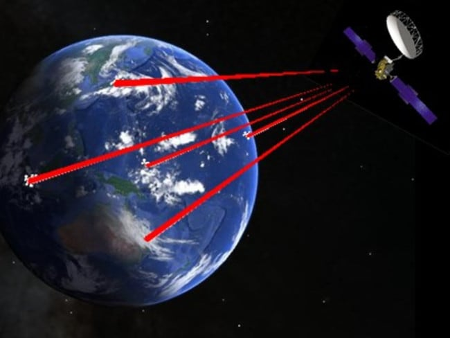 The successful characterisation of quantum features under such conditions is a precondition for a global quantum communication network using satellites that would link metropolitan area quantum networks on the ground. Picture: Google, ESA