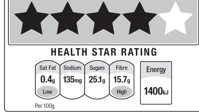 Flaw in a Health Star Rating system