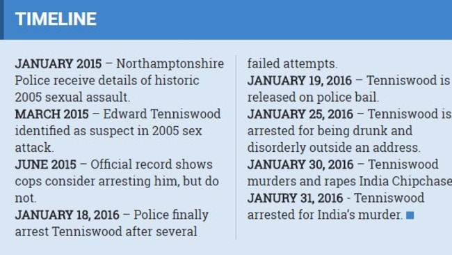A timeline of police inquries into Edward Tenniswood.