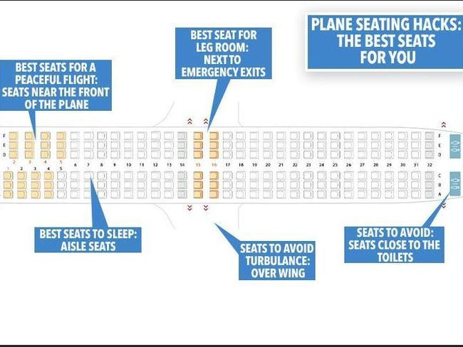 Follow this guide for a better seat on your next flight.