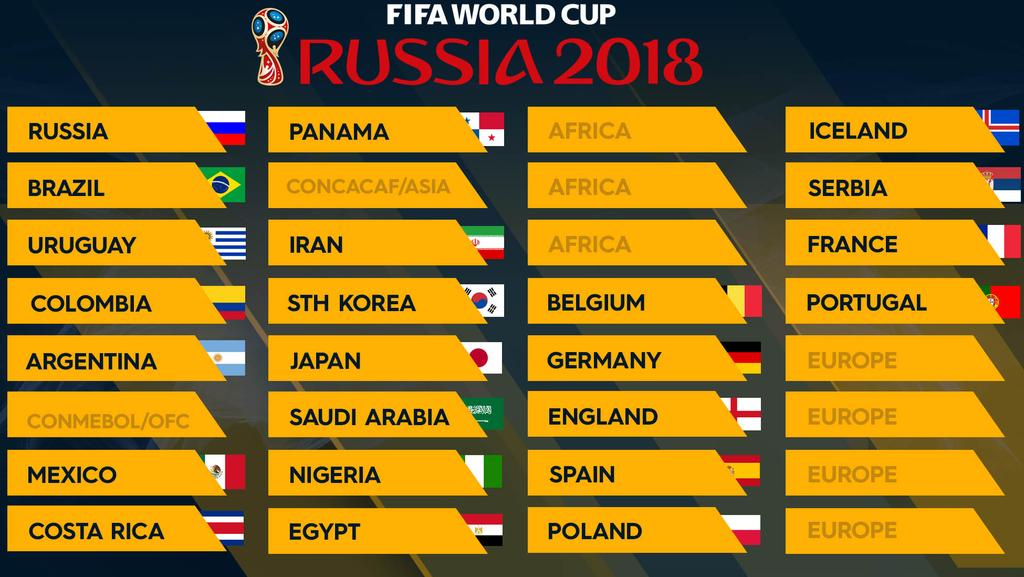 World Cup qualifiers after South American final stage