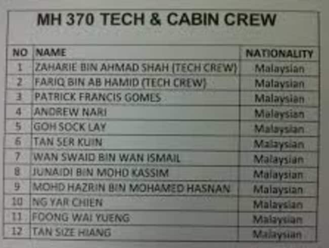 Names of the flight crew as they appeared on the manifest