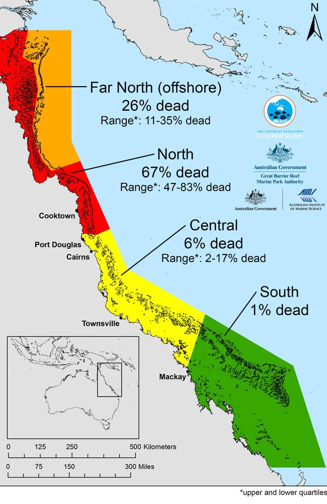 This map shows the severity of coral loss on each section of the Great Barrier Reef. Picture: Great Barrier Reef Marine Park Authority