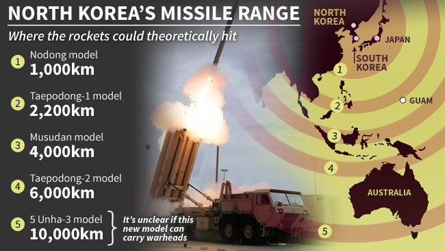 North Korea's missiles